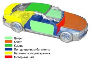 Шумоизоляция автомобиля в Брянске